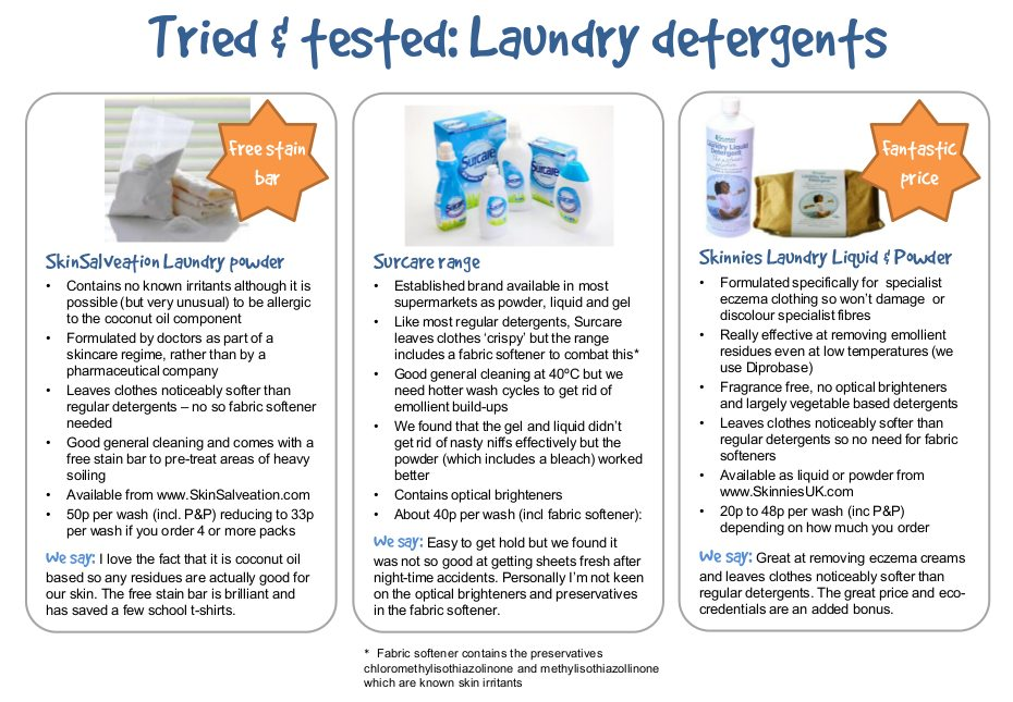 Eczema Friendly Laundry Detergents (and their ingredients)