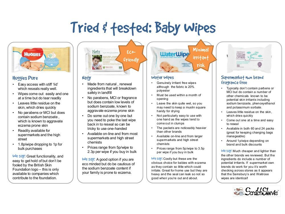 Eczema Friendly Baby Wipes? Ingredients to watch out for and practical alternatives