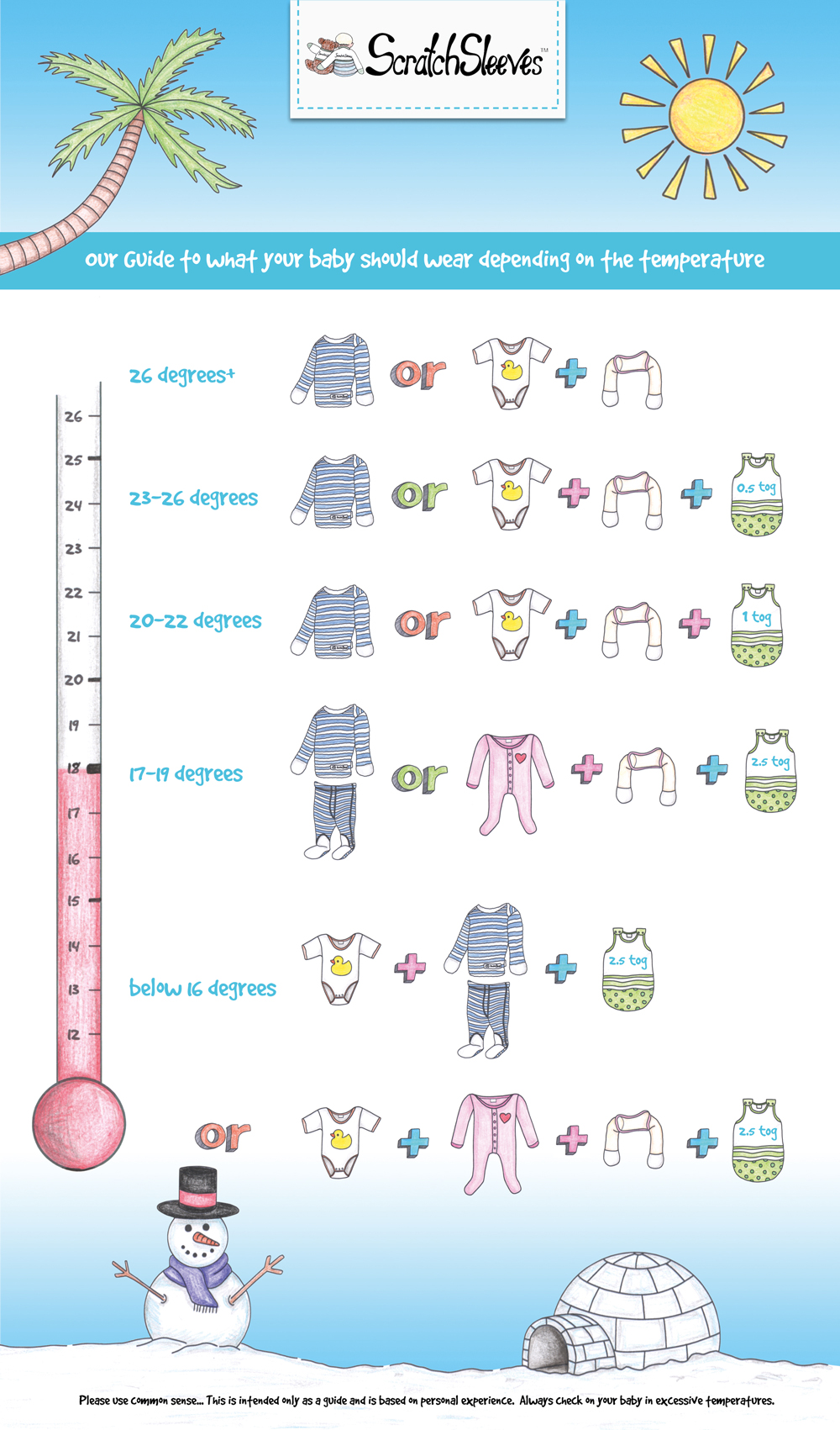 What Temperature Should A Baby S Room Be In The Summer